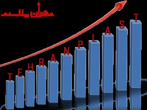 چارت-اقتصادی-تهران-پلاستی1